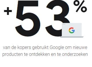 Google Shopping voorbeeld 53 Kopers Your Salespoint Online Marketing2